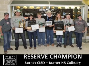 2018 Texas HS Reserve overall